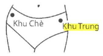 Huyệt Khu Trung